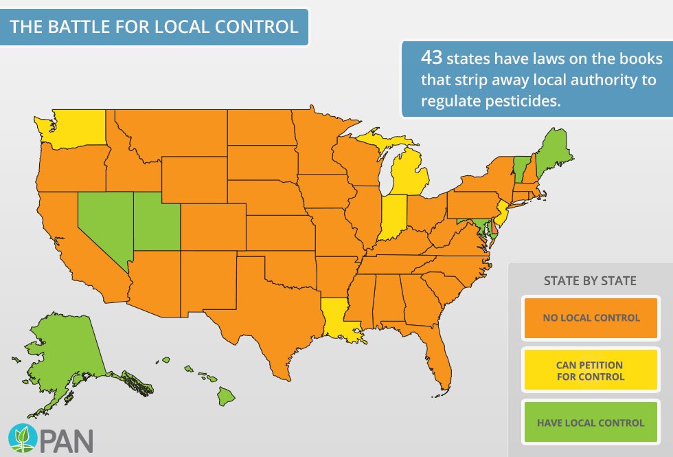 Local control of pesticides by state - map